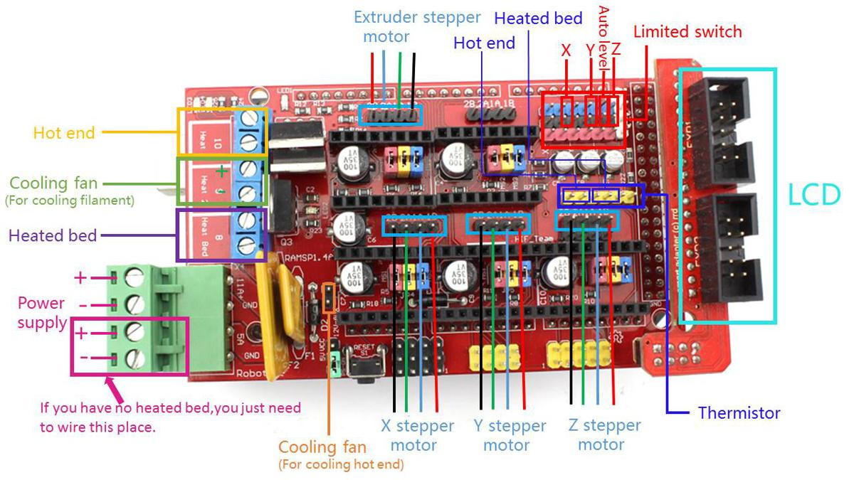 Ramps 1.4 Wiring Diagram - Wiring Diagrams List on