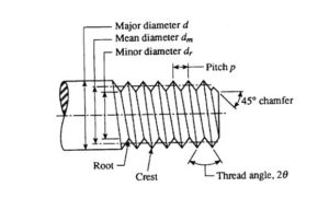 Delta printer calibration guide : bolt