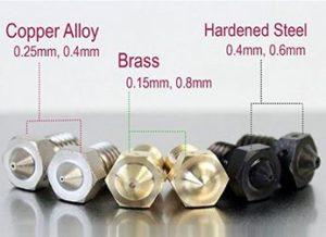 3d print nozzle : types of nozzle