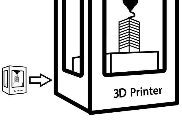 small printer to large transformation